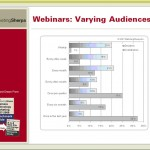 webinars-varying-audiences.JPG