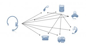 interactive-phone